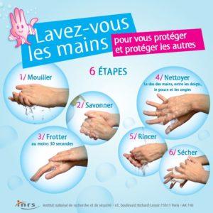 Affiche Lavage des mains